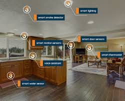 lighting for visually impaired smart home quality of life package for the visually impaired smartn