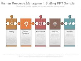 staffing model template fte calculation fte definition fte