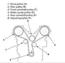 2006 honda pilot timing belt replacement timing belt mishap any advice honda pilot honda pilot forums