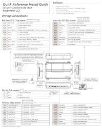 remote car starter wiring diagram galaxy extraordinary auto start