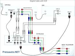 cable wiring diagram new home wiring diagrams image free gmaili net