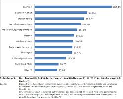 größte stadt deutschlands fläche haushaltssteuerung de weblog kommunalstrukturen in