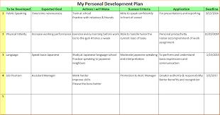 business plan for app development