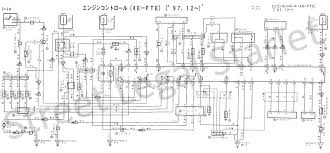 wiring color code for china zen diagram ignition info myrons