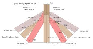 Roof Framing Pictures by Roof Framing Geometry California Bay Window Hip Rafter Head Cuts