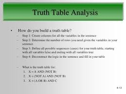What Is A Truth Table Truth Table1