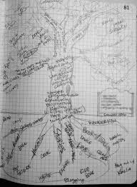 the tree of life a simple exercise for reclaiming your identity