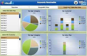 accounts receivable report template accounts receivables analytics visual bi solutions