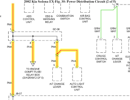 Wiring Diagram For 02 Kia Sedona Engine Fuse Keeps Blowing What Does The Engine Fuse Control The