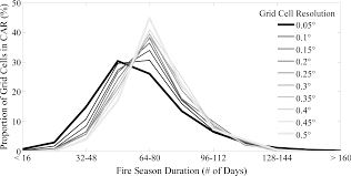 Active Wildfire Map by Remote Sensing Free Full Text A Decade Long Multi Scale Map