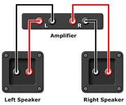 how to check if your speakers are wired correctly richard farrar