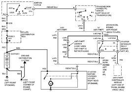2004 ford explorer starter wiring diagram best wiring diagram 2017