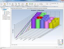 sprintometer scrum u0026 xp project tracking website of scrum tool