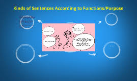 Kinds of Sentences According to Functions Purpose  by tina tanay     Prezi
