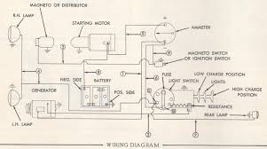 allis b electrical schematic yesterday u0027s tractors