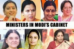Number Of Cabinet Members Cabinet Ministers Of India Syskool