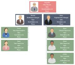 Template Organizational Chart by Org Chart Templates Org Charting
