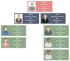 template organizational chart org chart templates org charting