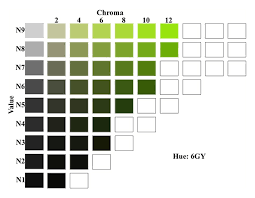 color theory in drawing how value plays an important role