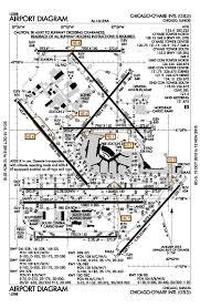 Chicago Airports Map chicago il o u0027hare u2013 oep kord aviation impact reform