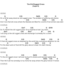 Elvis Presley Old Rugged Cross The Old Rugged Cross On Youtube Rugs Ideas