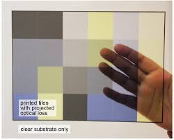 low cost tunable smart windows developed with u0027electrokinetic
