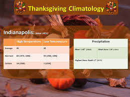 paul poteet dot indianapolis thanksgiving stats from indiana s