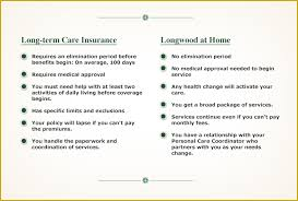 Personal Care Home Business Plan | business plan home health care homes floor plans