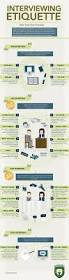 Best Resume Reddit by 74 Best Salary Interview U0026 Resume Advice Images On Pinterest