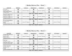 100 weight lifting chart template workout char template