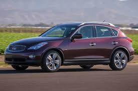 jeep journey 2015 used 2015 infiniti qx50 for sale pricing u0026 features edmunds