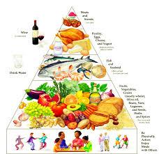 mediterranean diet is good brain food u2013 jewel 107 7 hawkesbury lachute