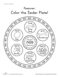 what goes on a seder plate for passover color the seder plate worksheet education