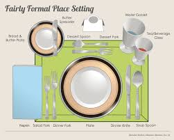 Formal Table Setting Diagram Free Resources And Gifts Manners Mentor Manners Etiquette