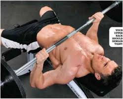 Bench Press Hand Width The Russian Workout Bench Press Fitness Vip