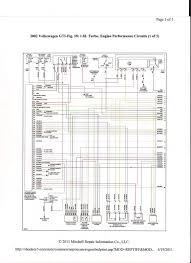 surprising jetta wiring diagram gallery diagram symbol pasutri us