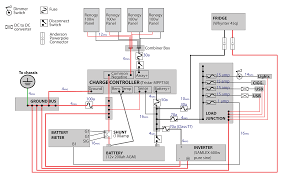 component block diagram of an inverter randy designing a grid tie