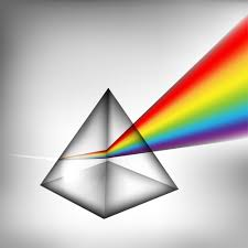 Physics Of Light The Physics Of Rainbows The Happy Housewife Home Schooling