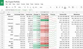 currency converter python how to get crypto currencies prices and more in google sheet