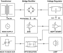 wiring diagram single phase induction motor forward reverse