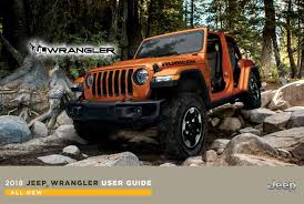 camo jeep yj 2018 jeep wrangler owner u0027s manual leaked ahead of this year u0027s la