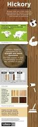 Donar Oak Laminate Flooring 16 Best Hardwood Floor Tips U0026 Tricks Images On Pinterest
