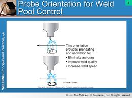 automatic and robotic arc welding equipment ppt video online
