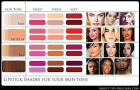 choosing a lshade how to find the right lipstick shade for you www ladylifehacks com