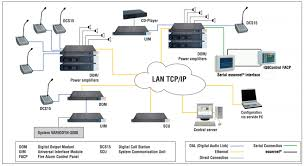 bosch pa system wiring diagram bosch free wiring diagrams