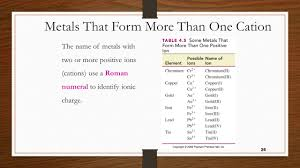 compounds and their bonds ppt download