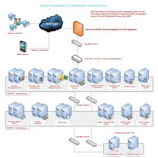 architecture view datacenter server architecture excellent home