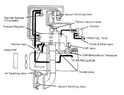 diagrams 953731 isuzu pup engine diagram u2013 isuzu pickup wiring