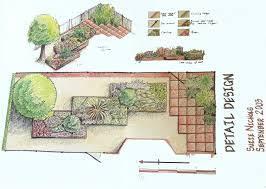 Backyard Garden Layout by Small Backyard Garden Planning
