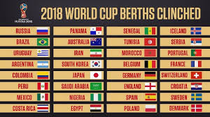 World Cup Table 2018 World Cup Who Has Qualified For The Finals In Russia Next